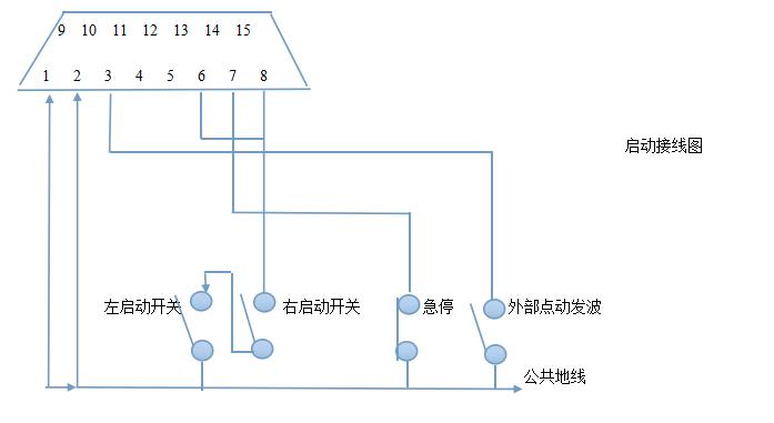 超声波电源操作简介 (1)HZ-X-602系列超声波发生器结构  (2)接线说明 1、内部主板接线如下图  2、发生器外部接线如下图  3、15针控制端子接线图 1脚 和2接内部是连接的,为公共24V- 2脚 黄色 公共24V- 3脚 外部发波控制 用于长发波电箱 标准塑焊机不用接 6.8脚 绿色 启动 7脚 红色 停止 9脚 橙色 24v+ 10脚 黑色 下降电磁阀 和9脚接电磁阀 11脚 白色 上升电磁阀 接上升电磁阀(深度款电磁阀4V230C专用接线,标准机器不接) 12脚 电箱故障异常输出信号 和